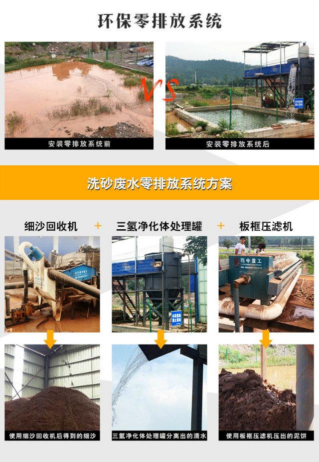 矿山零排放系统