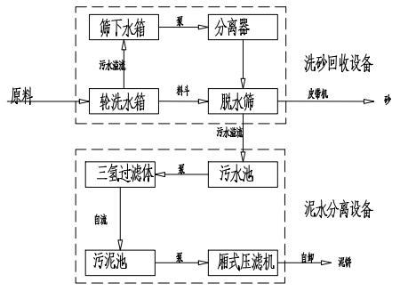 电路 电路图 电子 户型 户型图 平面图 原理图 459_327