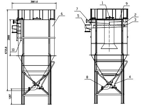 三氫凈化體基礎圖